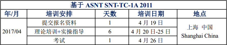 ASNT培训.png