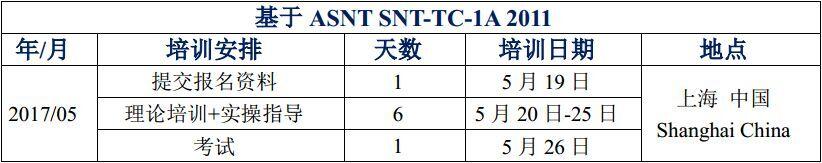 ASNT二级培训.jpg
